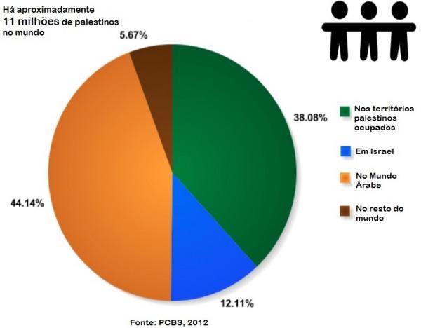 estatisticas_palestinos_refugiados60952
