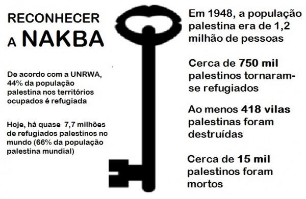 populacao_palestina_-_reconhecer_a_nakba60956